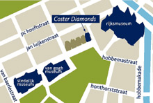 Coster diamonds